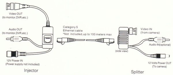 Pair Of Video Baluns - Video    Audio    Power Signal Via Cat5 With Rj45 Plugs