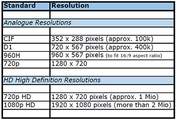 HD_resolution_table_161102